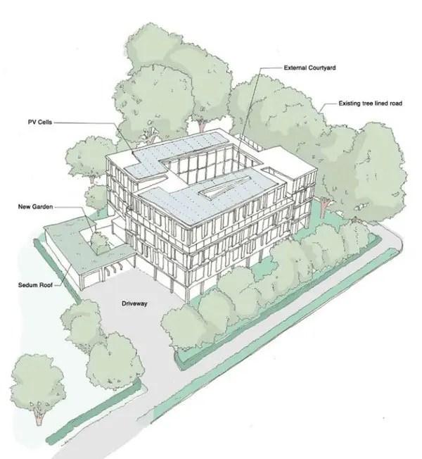 An Architect Explains: The Architects Explain The Proposed EF Language School