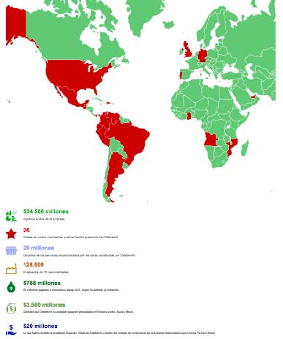 Los sobornos de Odebrecht en el mundo. Gráfico de Voa