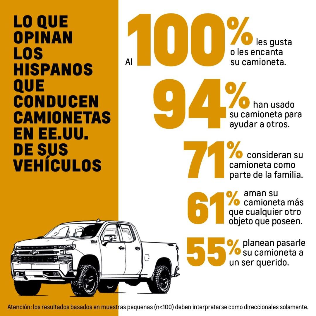 Camioneta Chevrolet latinos