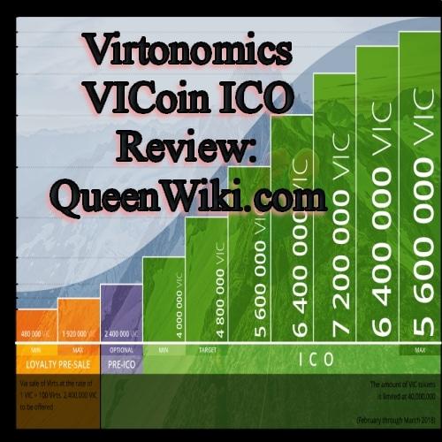 virtonomics