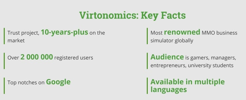 Virtonomics Key Facts