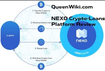 Nexo Review - Nexo Crypto-Backed Loans