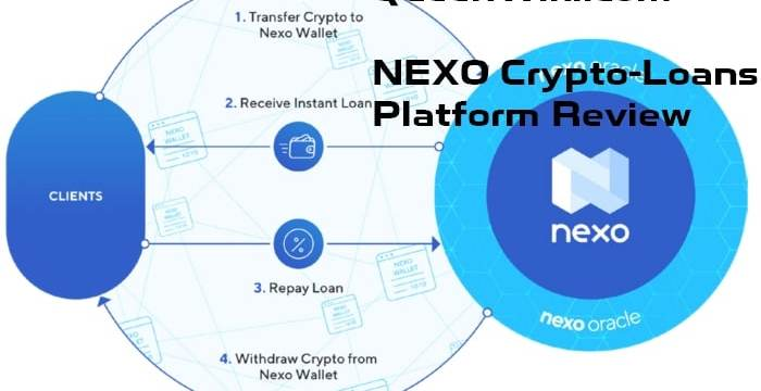 Nexo Review - Nexo Crypto-Backed Loans