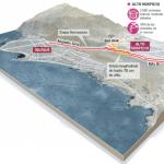 plano 3d de Iquique y Alto Hospicio