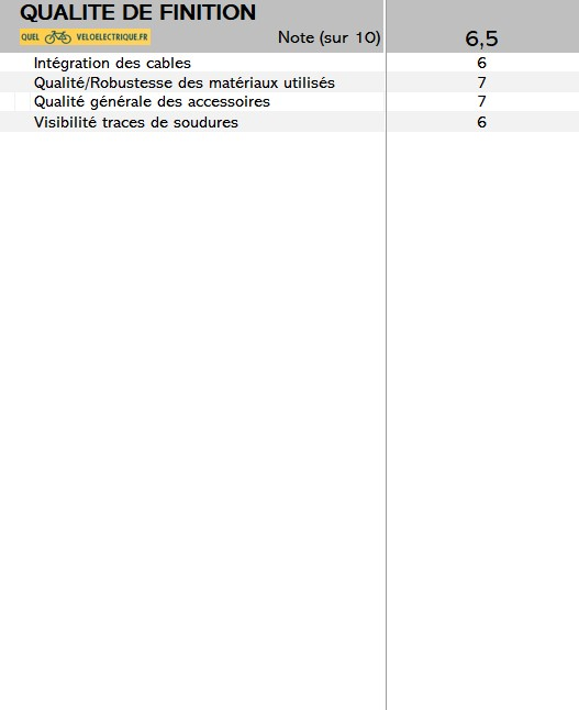 2021-Elops-120e-critere-10.-qualite-de-finition