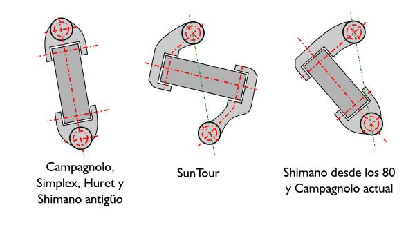 esquema_derailleur_design