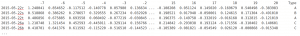 A screenshot of the input data table