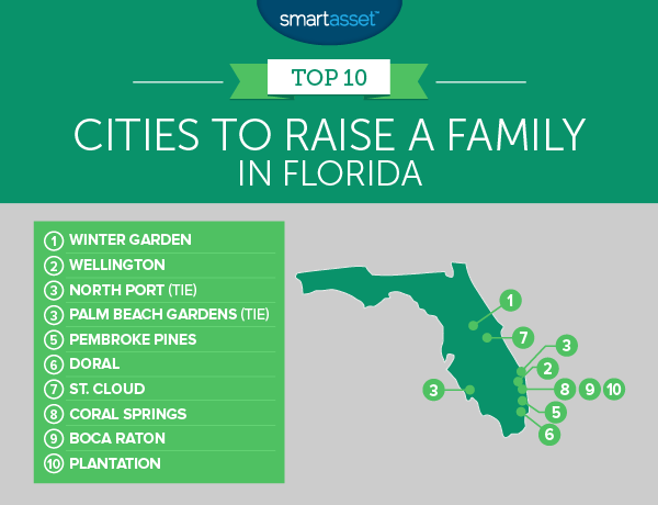 raise_family_florida_2_map_600_460