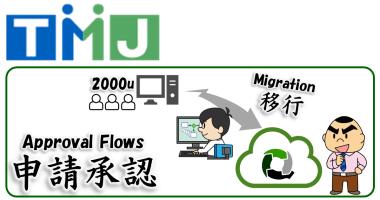 TMJ, Inc.