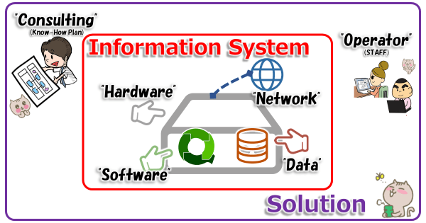 system-solution-scope