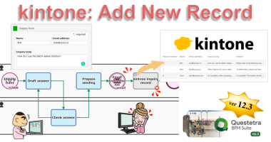 Cloud BPM v12.3: Added Easy Integration with Kintone