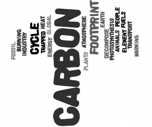 Carbon dioxide's role in Global Warming: Process