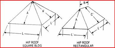 Where Will I Ever Use This... Pythagorean Theorem: Task