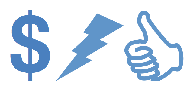 three icons signifying cheap (dollar sign), fast (lightning bolt), reliable (thumbs up)