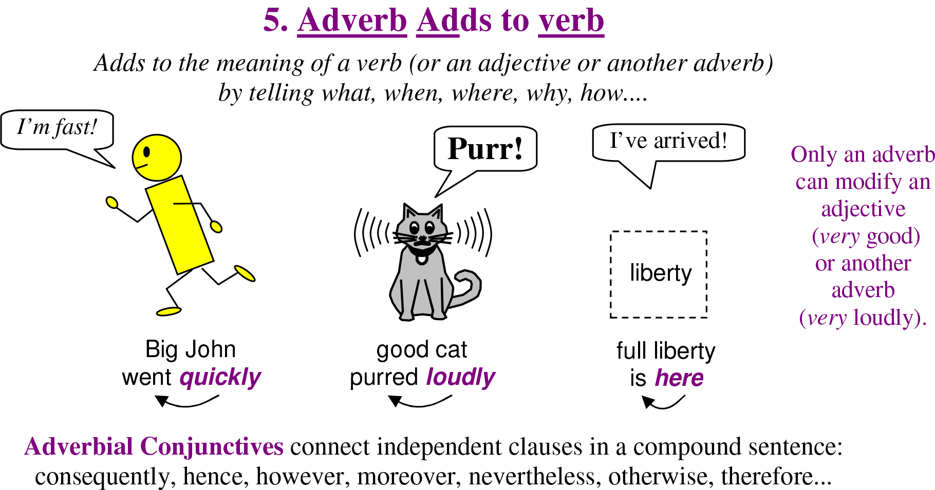 Adverb List Helping Verbs What Is A Helping Verb What