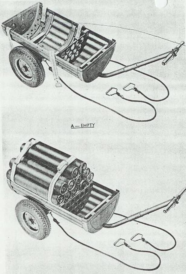 United States Airborne 75mm Howitzer M18 Paracaisson