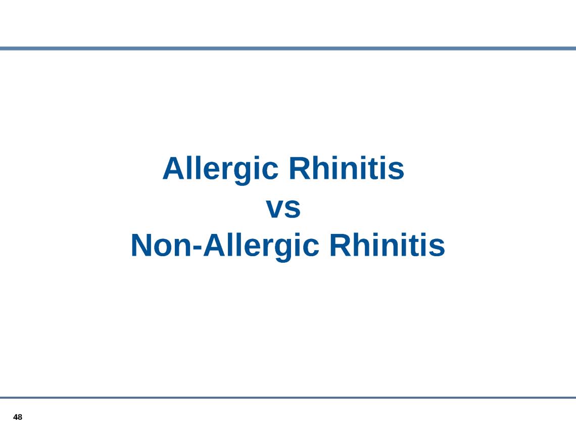 Image Result For Quest Diagnostics Allergy Testing