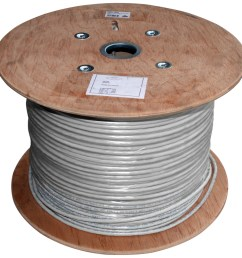 cat6a cmr shielded ftp 550mhz network cable 1000 ft [ 1000 x 1000 Pixel ]