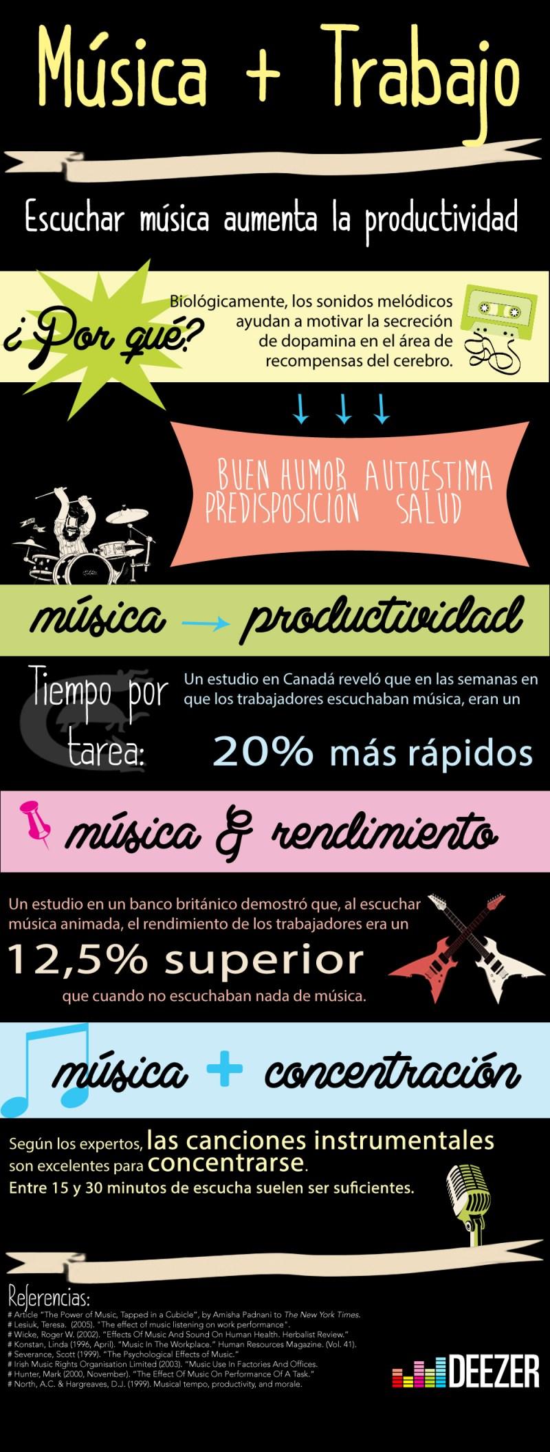 Infografía-musica en el trabajo
