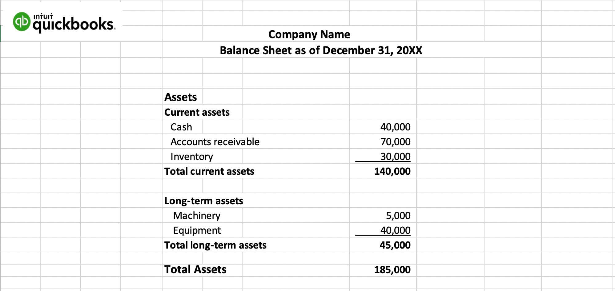 A Guide To Balance Sheets With Template
