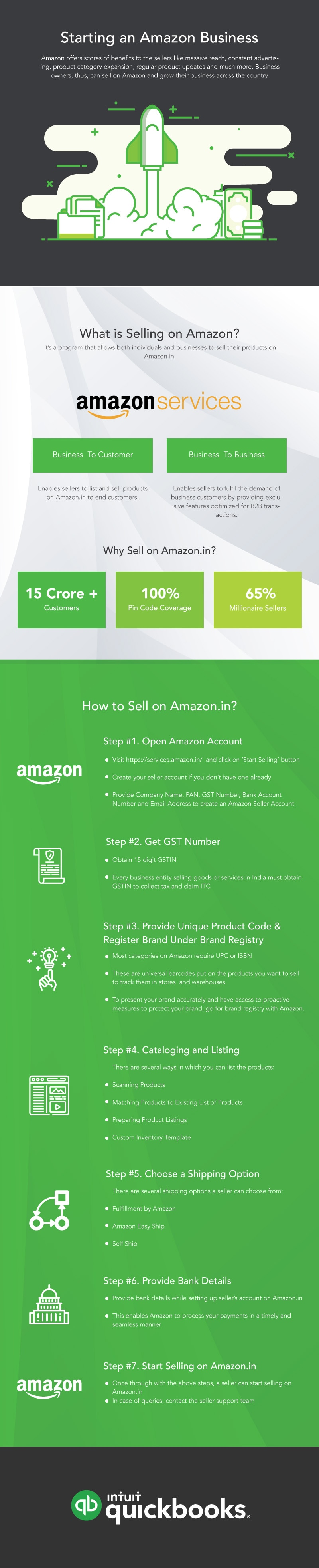 Starting An Amazon Business A Guide To Sell On Amazon Quickbooks