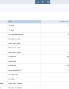 On the chart of accounts screen click new button to open account form menu also how edit in quickbooks rh quickbooksuit