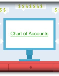 also how to edit chart of accounts in quickbooks rh quickbooksuit