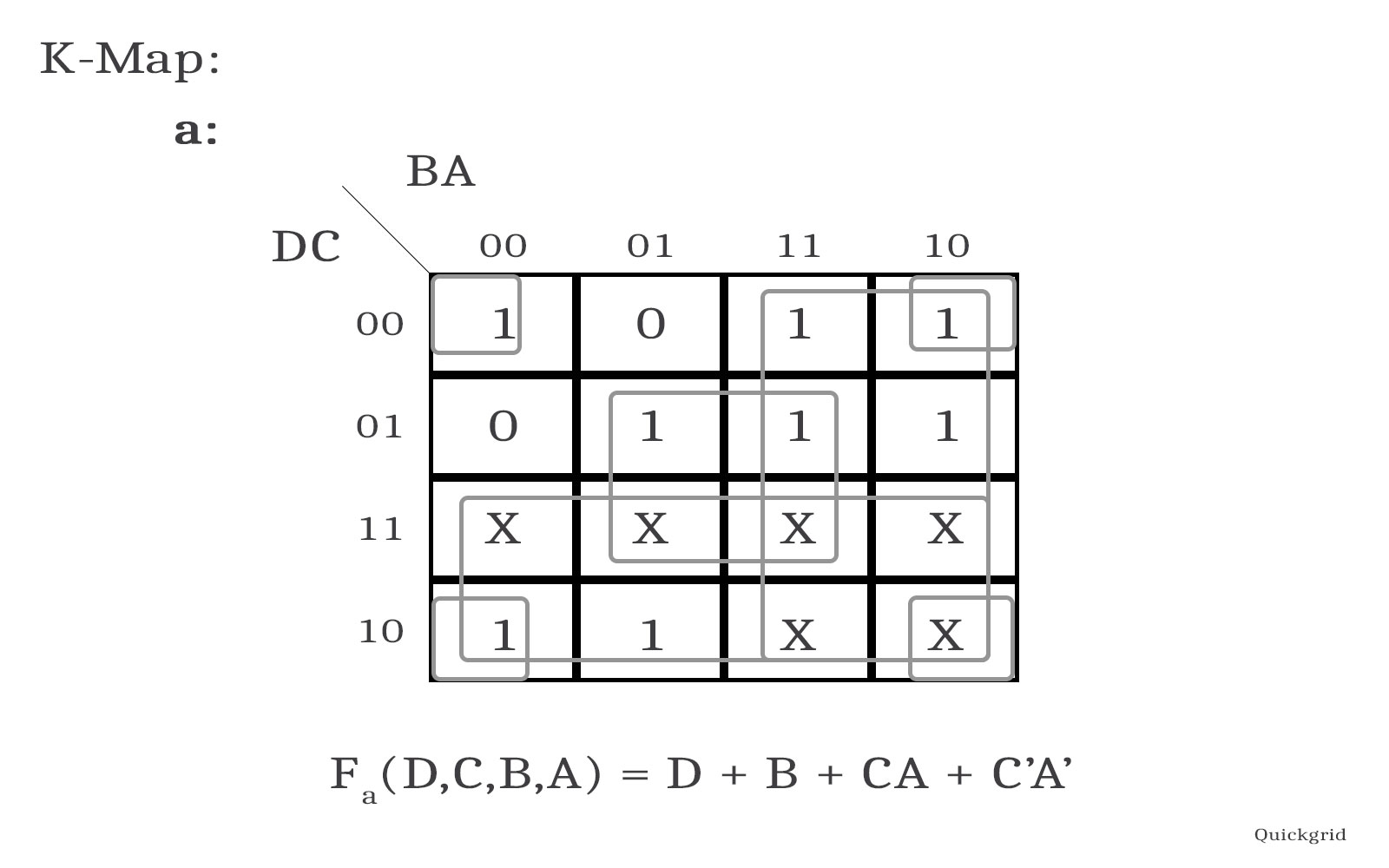 7 Segment Decoder Implementation Truth Table Logisim