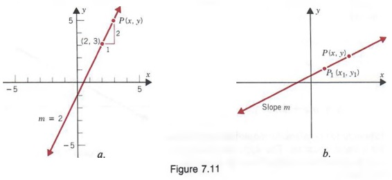 Solved Identifying 2nd And 3rd Loop In A Graph Page 2
