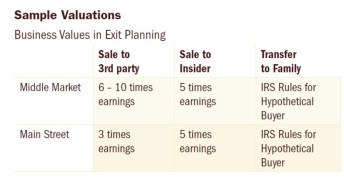 Description: Exit Planning 5 - Griffiths - Sample Valuations.jpg