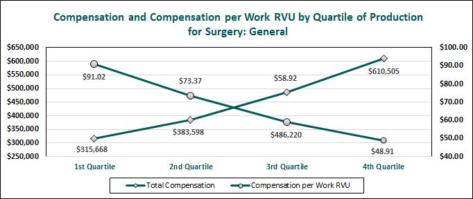 Understanding Compensation per Work RVU - QuickReadBuzz