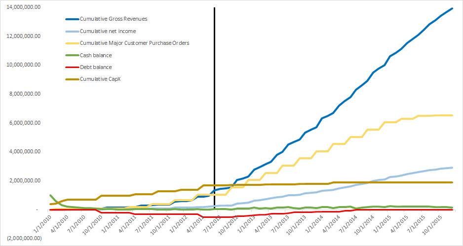 accountants-graph6