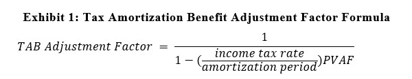 Exhibit 1: Tax Amortization Benefit Adjustment Factor Formula