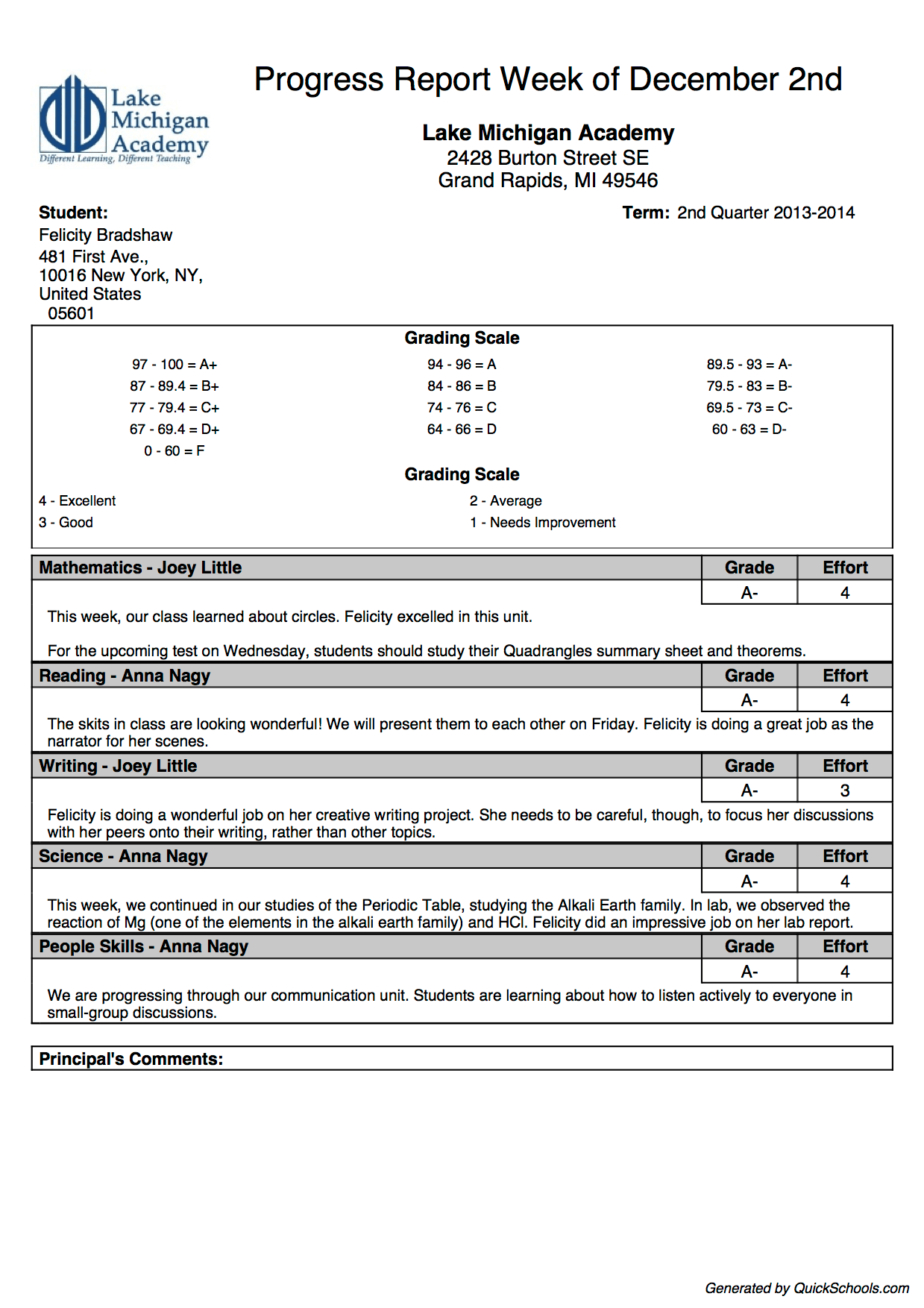 Sample Report Cards Using The Classic White Template