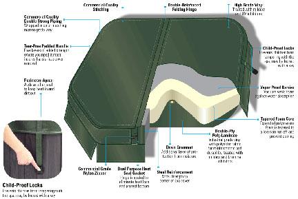 Spa Cover Diagram