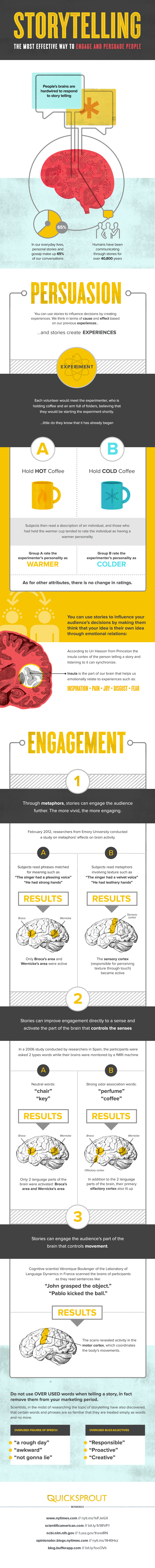 How to Engage and Persuade People Through Storytelling