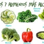 http://quieroperderpeso.info|alimentos alcalinos