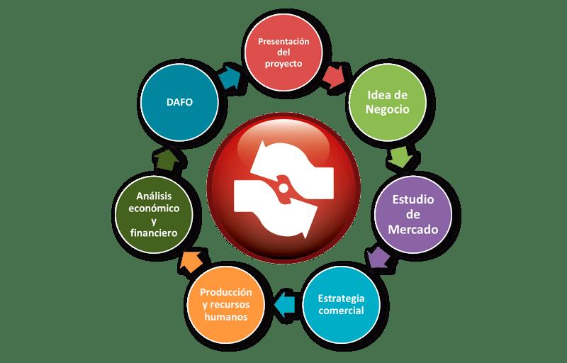 Plan de negocio correduría de seguros