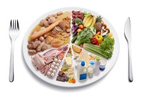 Dieting - Carbohydrates & Weight Loss