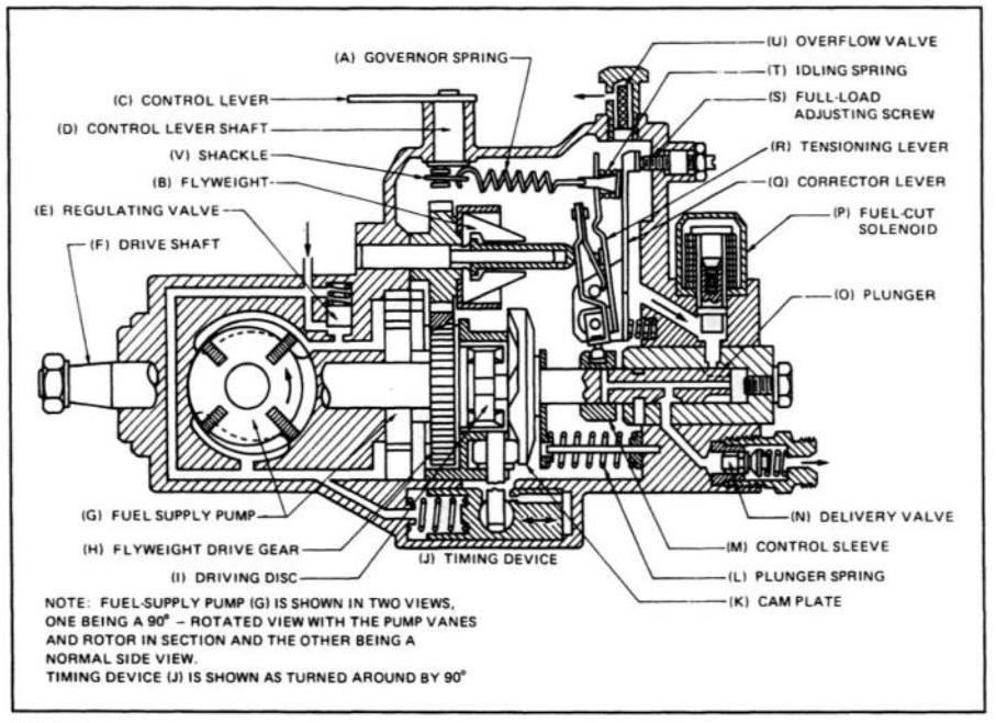 Index of /dieselvanagon/Bosch_Pump