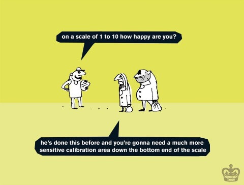 Modern Toss happiness scale calibration