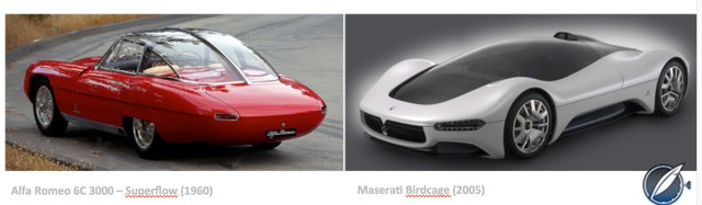 Pininfarina's inspiration for