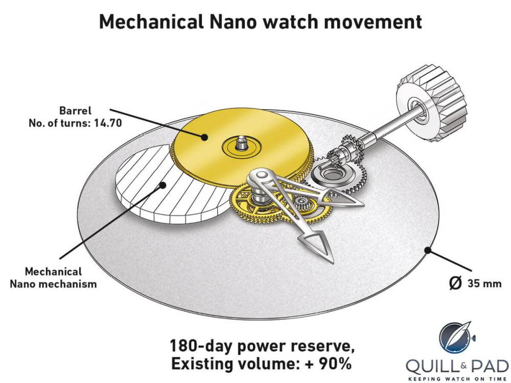medium resolution of diagram of the black box gear train of a greubel forsey mechanical nano watch movement
