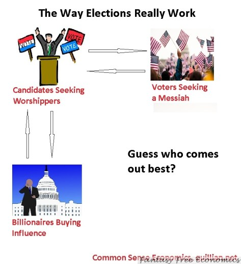 00_elections