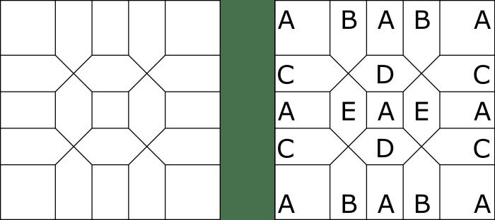 Coloring Block and Diagram