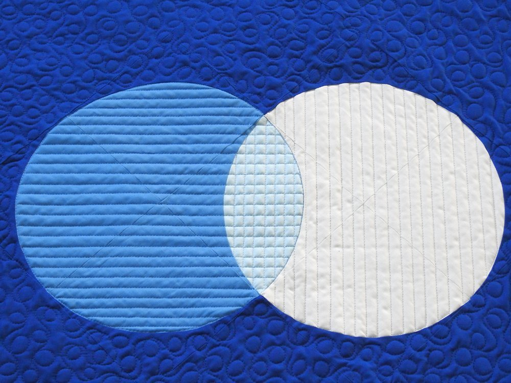 Outline Quilting - Circle on the Left is Quilted Around the Perimeter and Circle on the Right is Not