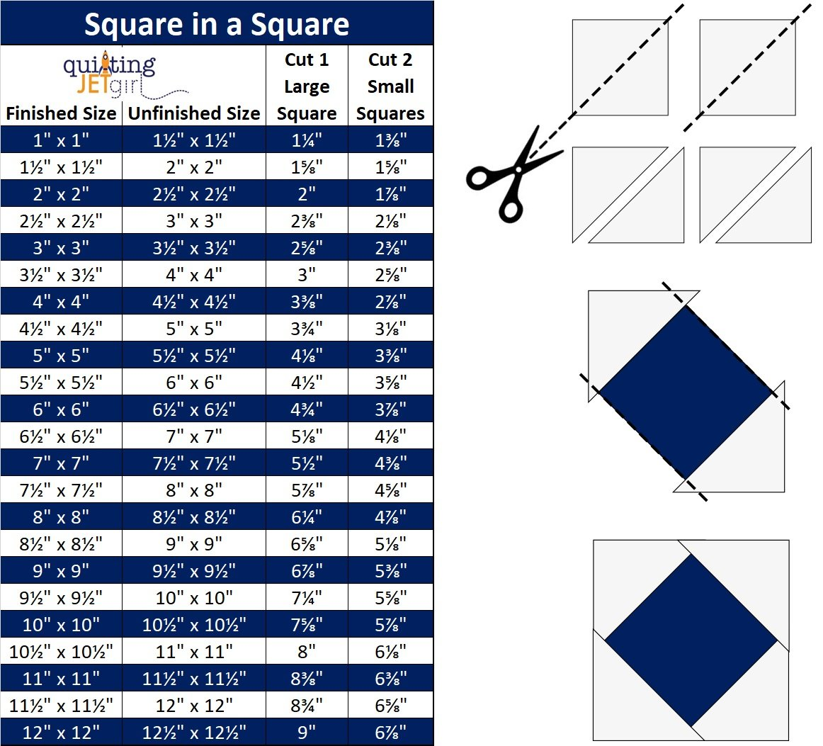 Square in a Square Table