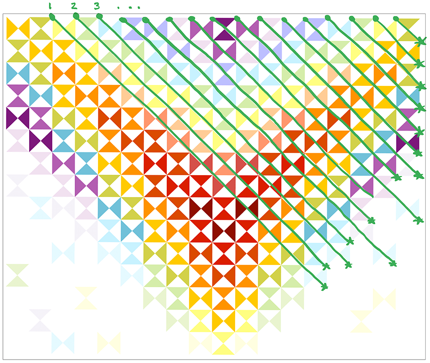 diagram of stabilizing a quilt