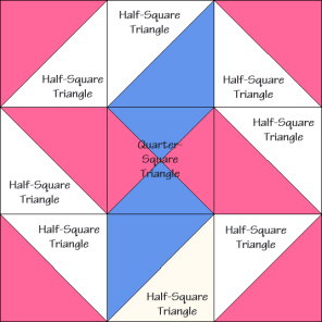 Wandering Star Quilt Block Diagram