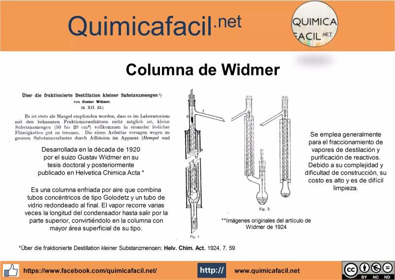 Infografia columna De Widmer